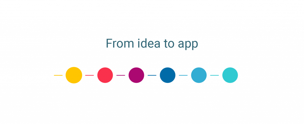 From idea to app - Introduction