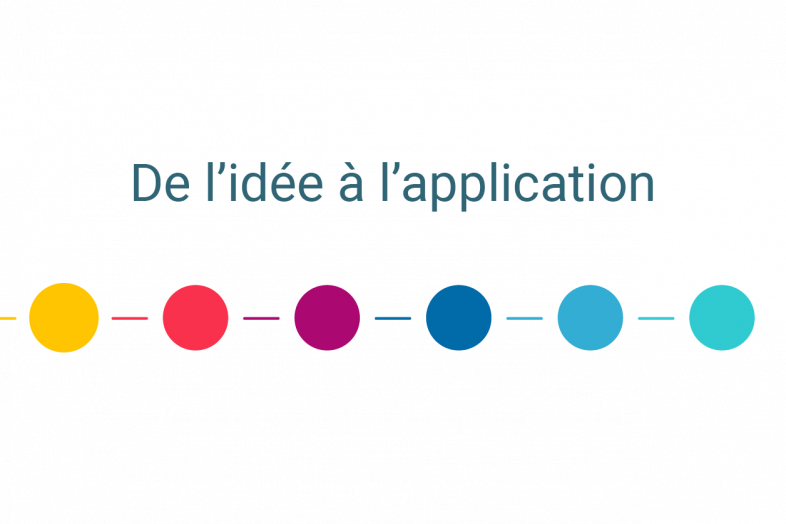 De l'idée à l'application - Introduction