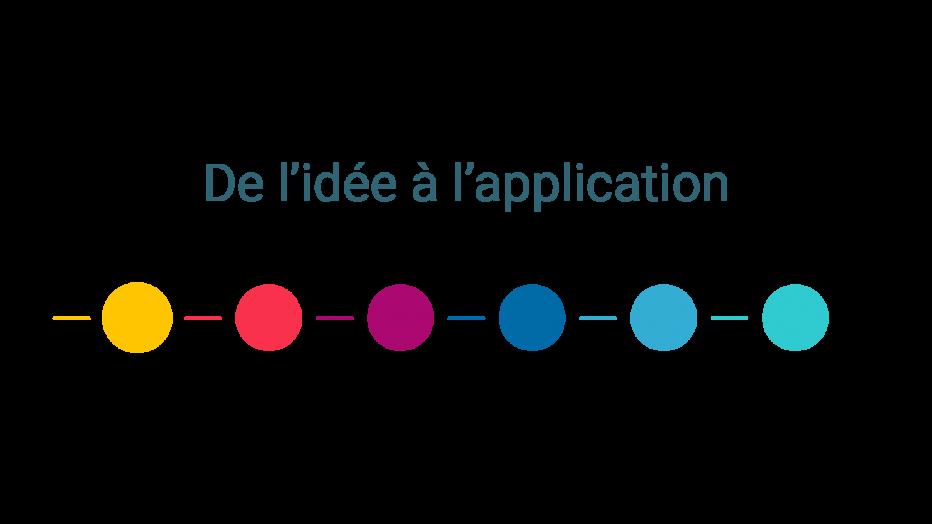 De l'idée à l'application - Introduction