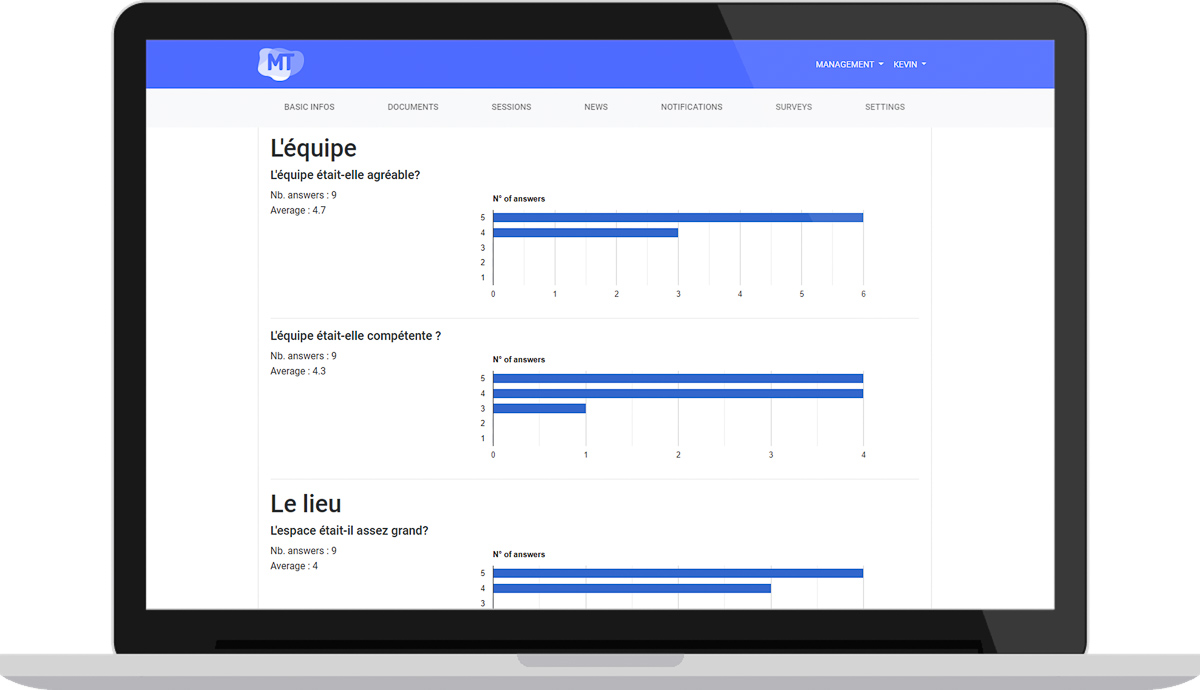 Outils de gestion et diffusion de vos événements professionnels - User feedbacks