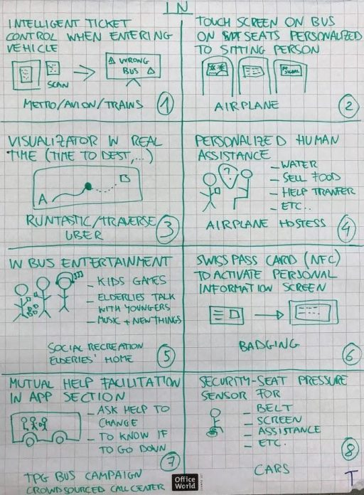 Esquisser des idées Crazy 8 Design Sprint