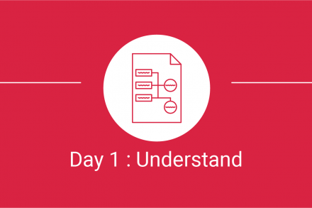 Day 1 Understand - Design Sprint - A proven use case