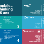 MobileThinking 5 ans - Conception et développement d'applications mobile et web