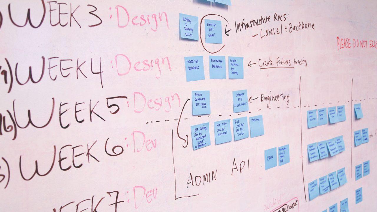 Roadmap application
